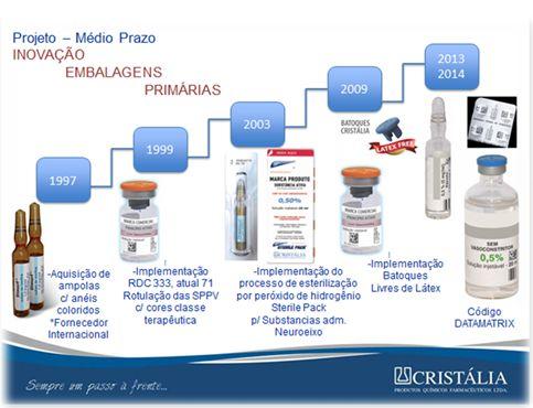 A assistência farmacêutica na estratégia para o uso racional de medicamentos em idosos 5